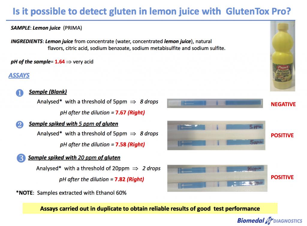 Testing for gluten in lemon juice