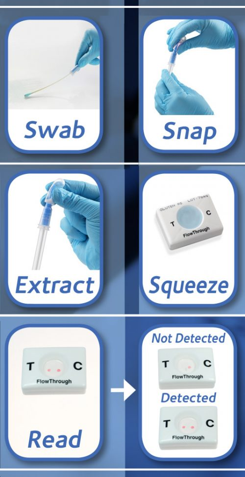FlowThrough Swab: test surfaces for meat residue
